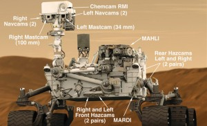Curiosity Lander